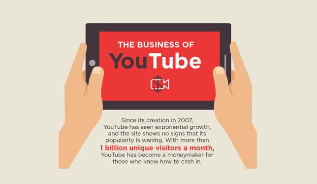 Një vështrim mbi statistikat e gjigandit të videove Youtube (Infografik)