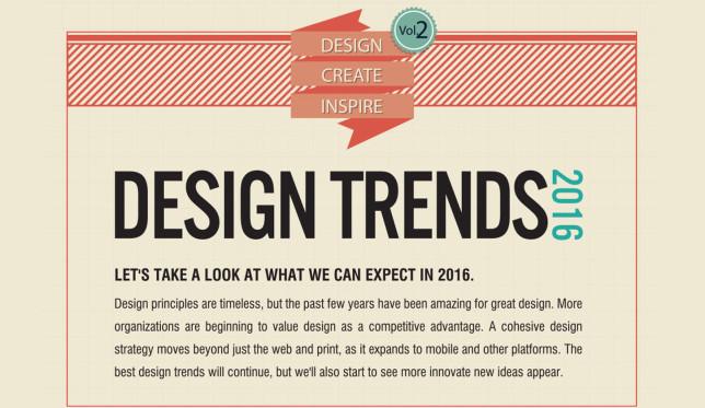 Cilët do të jenë trendet e dizajnit në 2016-tën? (Infografik)