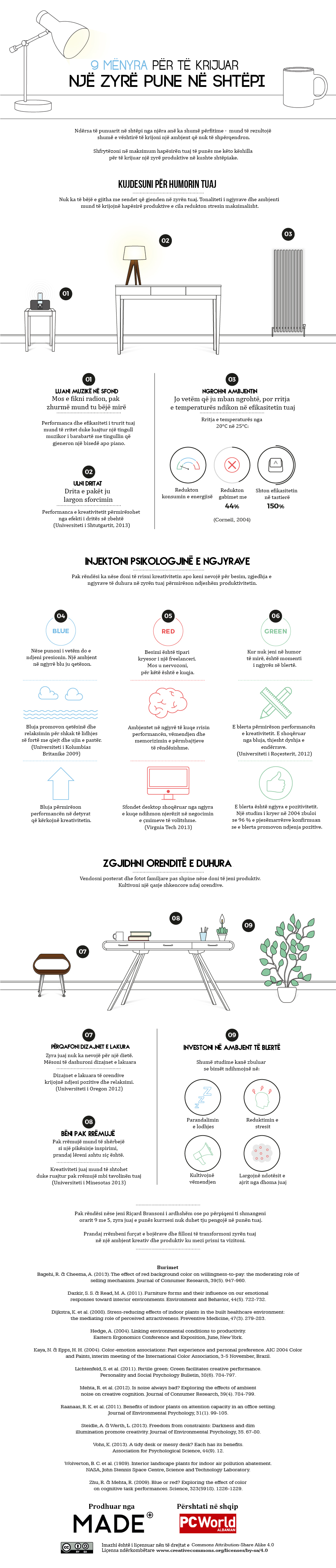 9-ways-to-create-a-productive-home-office-Recovered