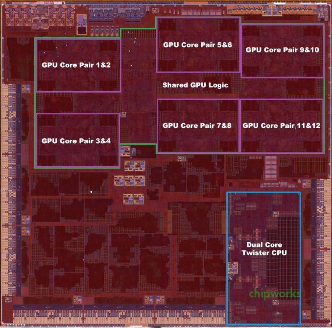 a9x-die-chipworks-via-anandtech