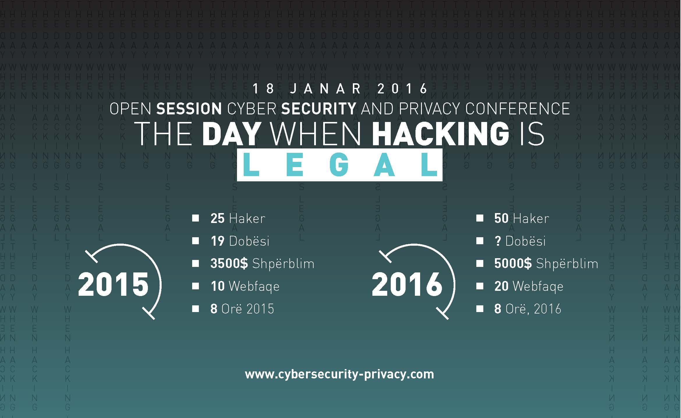 "Cyber Security Privacy hap dyert e ""The Day When Hacking is Legal"" për 50 hakerë dhe 20 uebfaqe deri më 11 Janar"