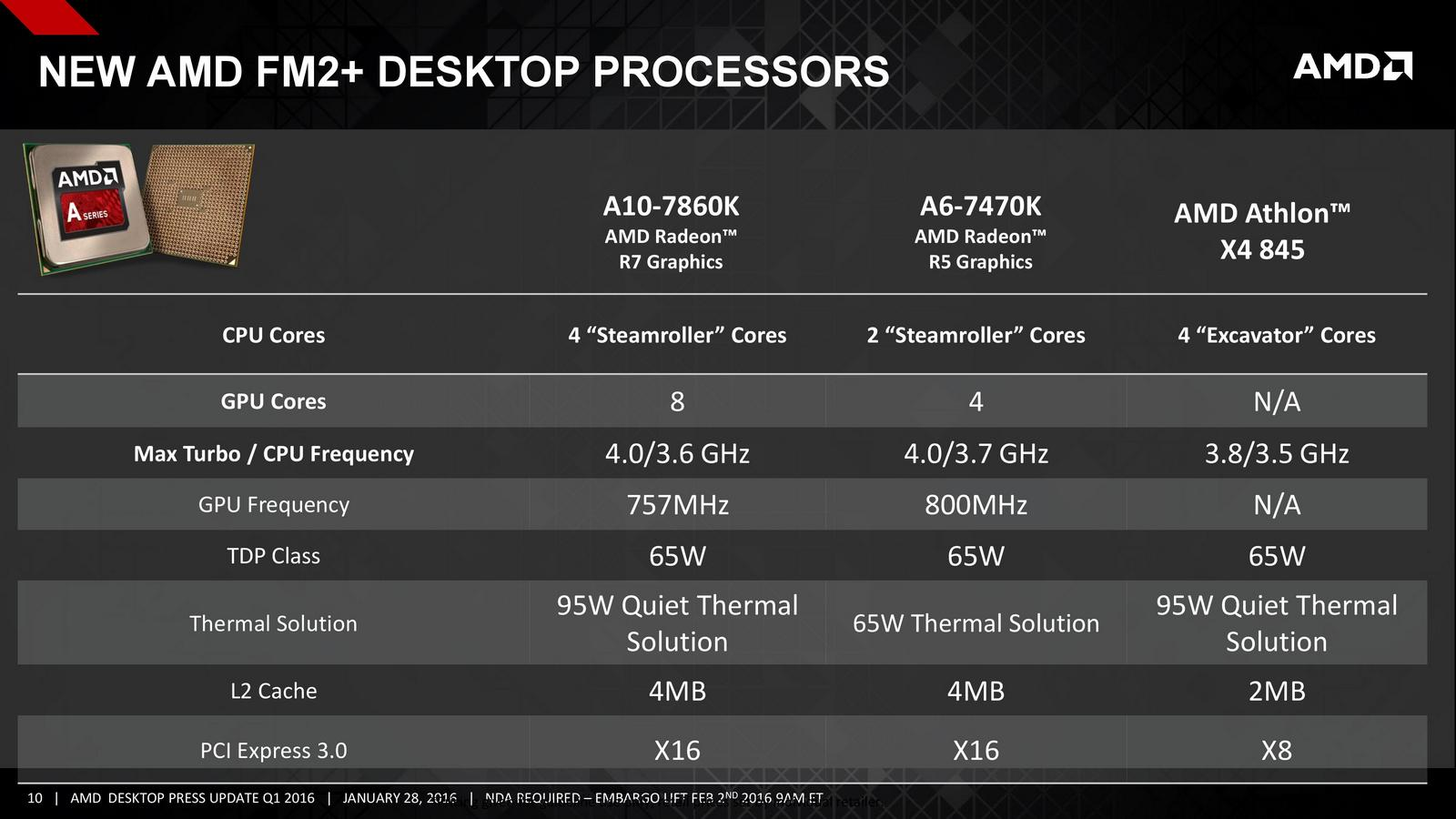 AMD Feb2 Desktop Processor Update - PRESS DECK - legally approved_v2-page-010