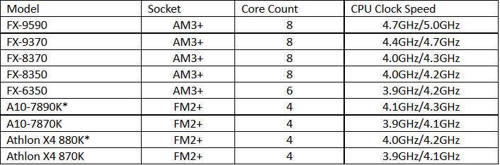 VR-Ready-CPUs1