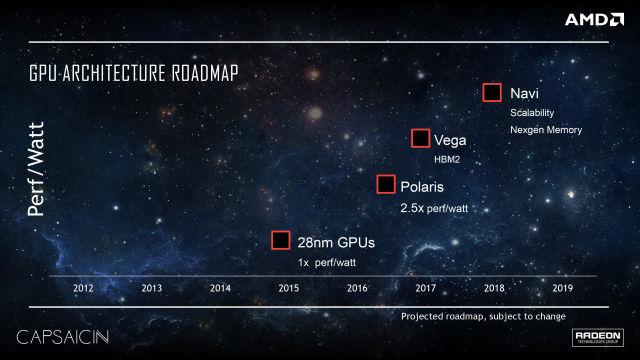 Roadmap-640x360