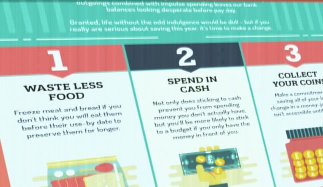 10 mënyra jetese që do tu kursejnë goxha para (Infografik)