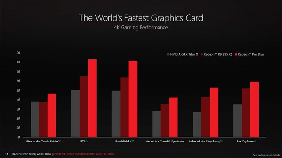 worlds_fastest_graphics_card_page_14-100657875-large