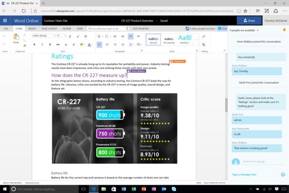 Përdoruesit e biznesit përfitojnë komunikim live në Office Online