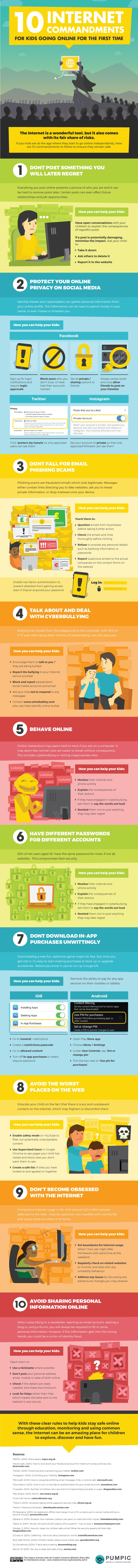 X-Internet-Commandments-for-Kids-Going-Online-for-First-Time-DV4