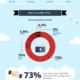 Lexojeni këtë përpara se të ndani me fjalëkalimet me miqtë tuaj (Infografik)