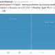 iOS 10.0.1 nxjerr jashtë funksioni aplikacionin e parashikimit të motit në Kosovë