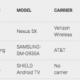 Ja sesi të ndryshoni emërtimin e telefonit në Google Play Store