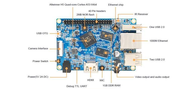 Orange Pi: Një minikompjuter 20 dollarësh me procesor katër bërthamësh