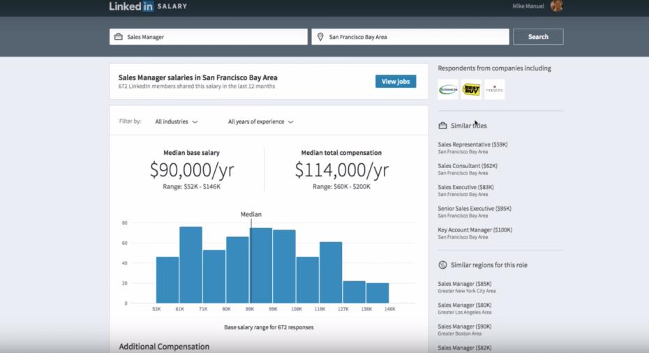 Linkedin sfidon Glassdoor me shërbimin e ri Salary
