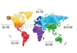 Lojërat mobile në ekspansion, gjeneruan 40 miliard dollar të ardhura në 2016
