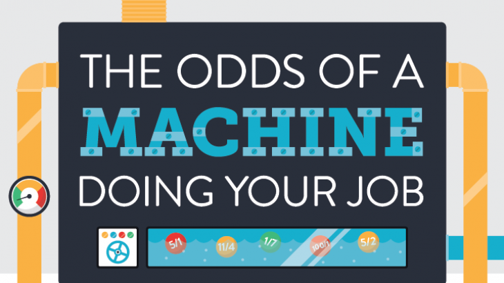 Sa janë shanset që robotët ta zënë vendin tuaj të punës në të ardhmen? (Infografik)
